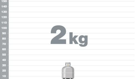 プロパンガス(LPG)2kgボンベの熱量(カロリー)