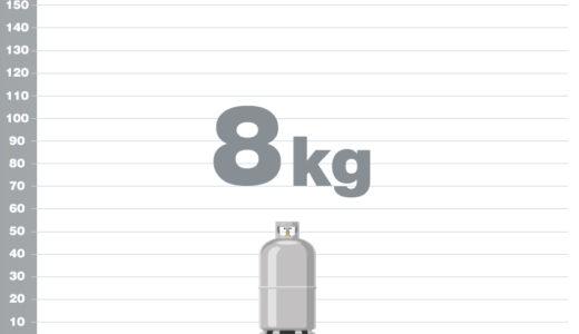 プロパンガス8kgボンベの熱量(カロリー)