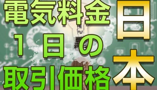 電気料金 回避可能原価 九州 各日取引価格 (円/kWh) (2020/12)