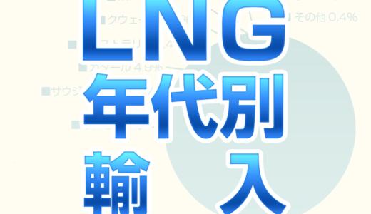 LNG(都市ガス)の輸入【年代別】47年分の量や割合