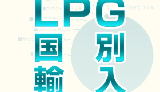 LPG(プロパンガス)の輸入【国別】31年分の量や割合